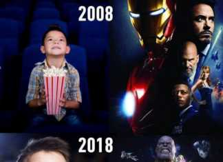 Avengers 2010To2018