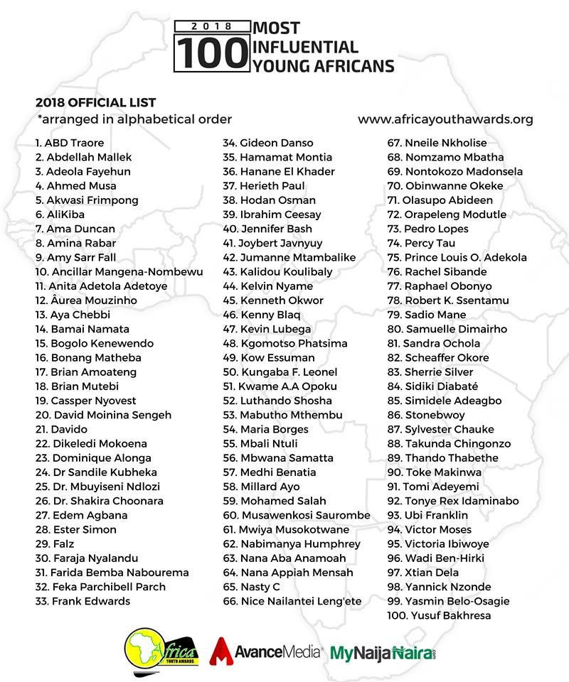 Top 100 most influential young Africans list
