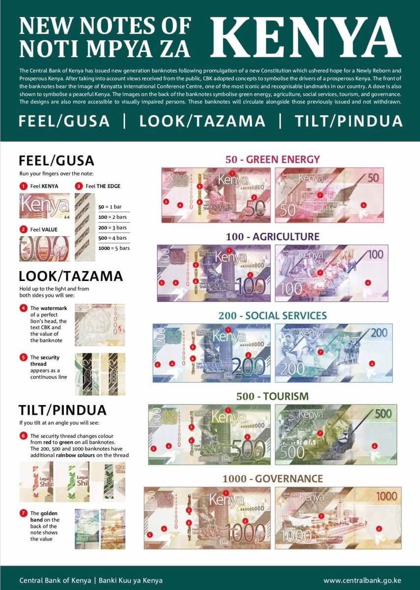 WhatsApp Image 2019 06 01 at 1.43.54 PM 1 - Ksh 1000 note to go out of circulation ushering in new bank note