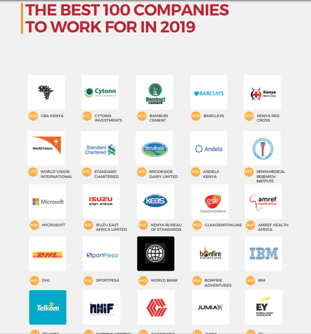 Best 100 companies to work for in Kenya
